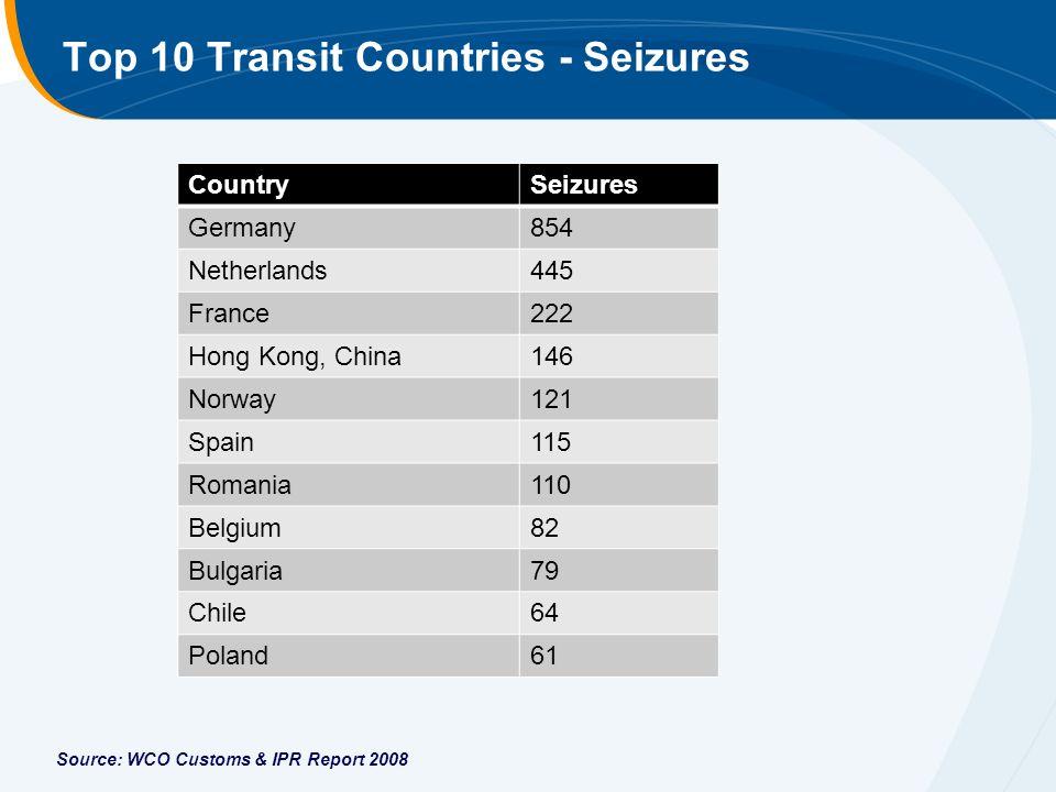 Top 10 Transit Countries - Seizures CountrySeizures Germany854 Netherlands445 France222 Hong Kong, China146 Norway121 Spain115 Romania110 Belgium82 Bu
