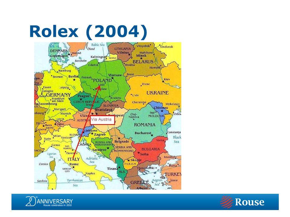 Rolex (2004)