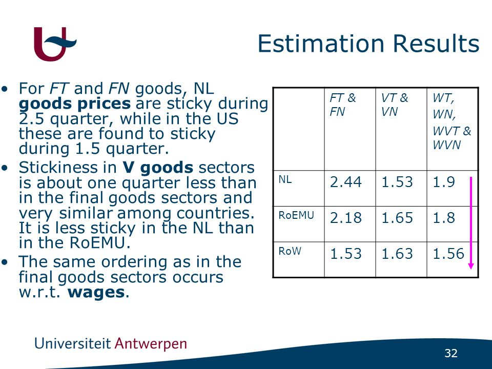 32 Estimation Results For FT and FN goods, NL goods prices are sticky during 2.5 quarter, while in the US these are found to sticky during 1.5 quarter