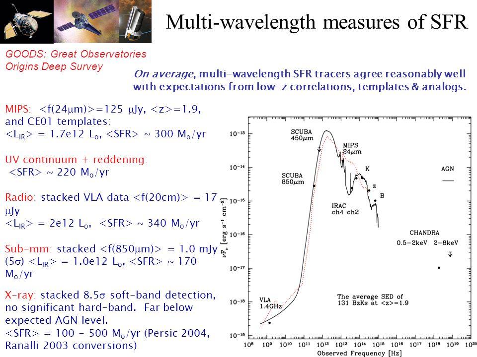 GOODS: Great Observatories Origins Deep Survey Multi-wavelength measures of SFR MIPS: =125 Jy, =1.9, and CE01 templates: = 1.7e12 L o, ~ 300 M o /yr U