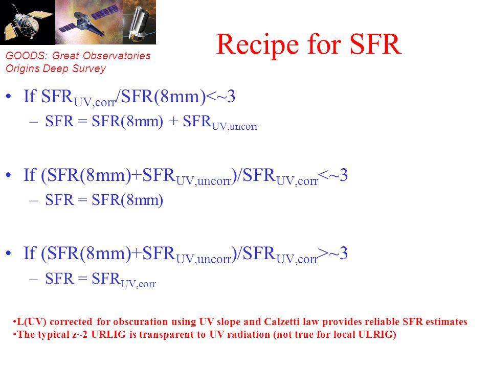 GOODS: Great Observatories Origins Deep Survey Recipe for SFR If SFR UV,corr /SFR(8mm)<~3 –SFR = SFR(8mm) + SFR UV,uncorr If (SFR(8mm)+SFR UV,uncorr )