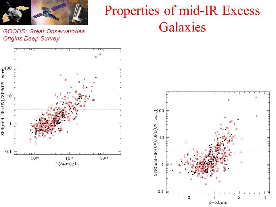 GOODS: Great Observatories Origins Deep Survey Properties of mid-IR Excess Galaxies