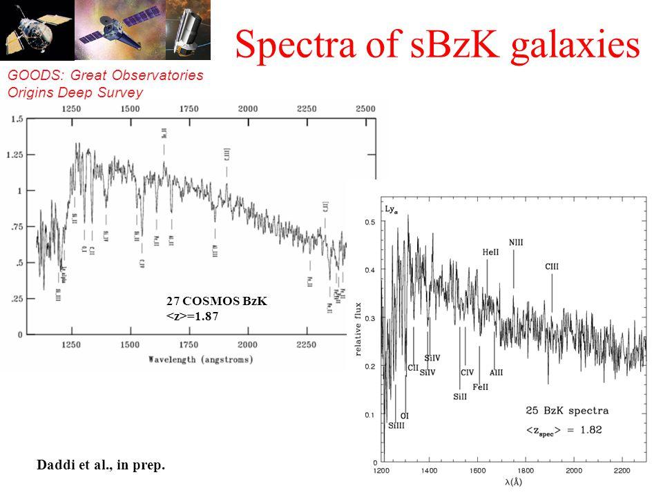 GOODS: Great Observatories Origins Deep Survey Spectra of sBzK galaxies 27 COSMOS BzK =1.87 Daddi et al., in prep.