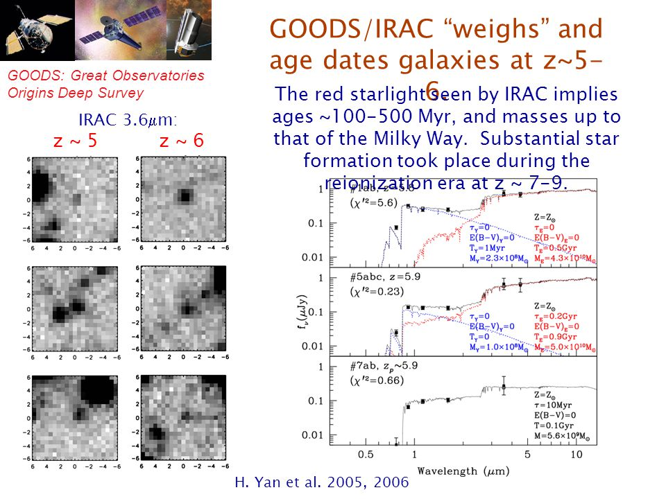 GOODS: Great Observatories Origins Deep Survey z ~ 5z ~ 6 GOODS/IRAC weighs and age dates galaxies at z~5- 6. The red starlight seen by IRAC implies a