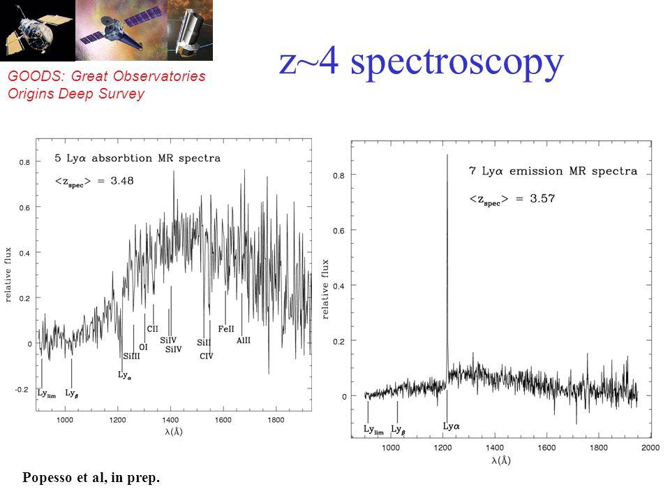 GOODS: Great Observatories Origins Deep Survey z~4 spectroscopy Popesso et al, in prep.