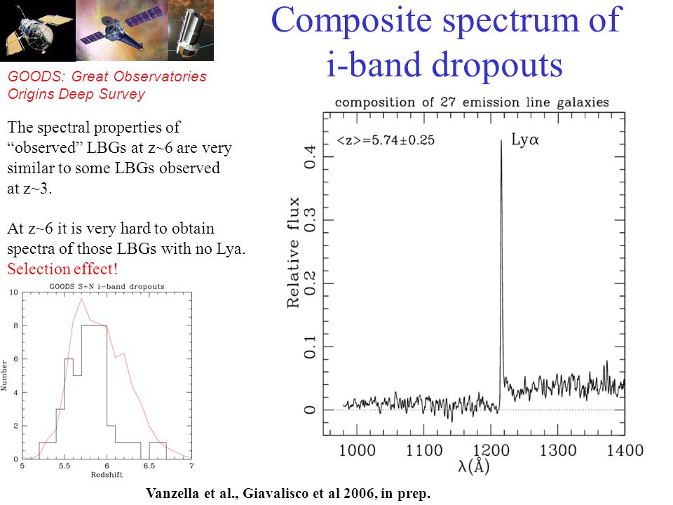 GOODS: Great Observatories Origins Deep Survey Composite spectrum of i-band dropouts The spectral properties of observed LBGs at z~6 are very similar to some LBGs observed at z~3.