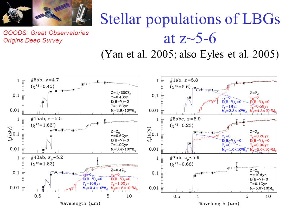 GOODS: Great Observatories Origins Deep Survey Stellar populations of LBGs at z~5-6 (Yan et al. 2005; also Eyles et al. 2005)