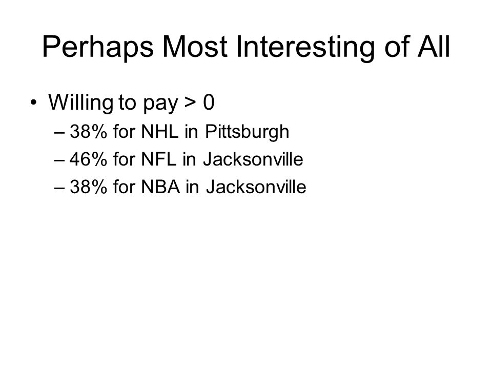 Perhaps Most Interesting of All Willing to pay > 0 –38% for NHL in Pittsburgh –46% for NFL in Jacksonville –38% for NBA in Jacksonville