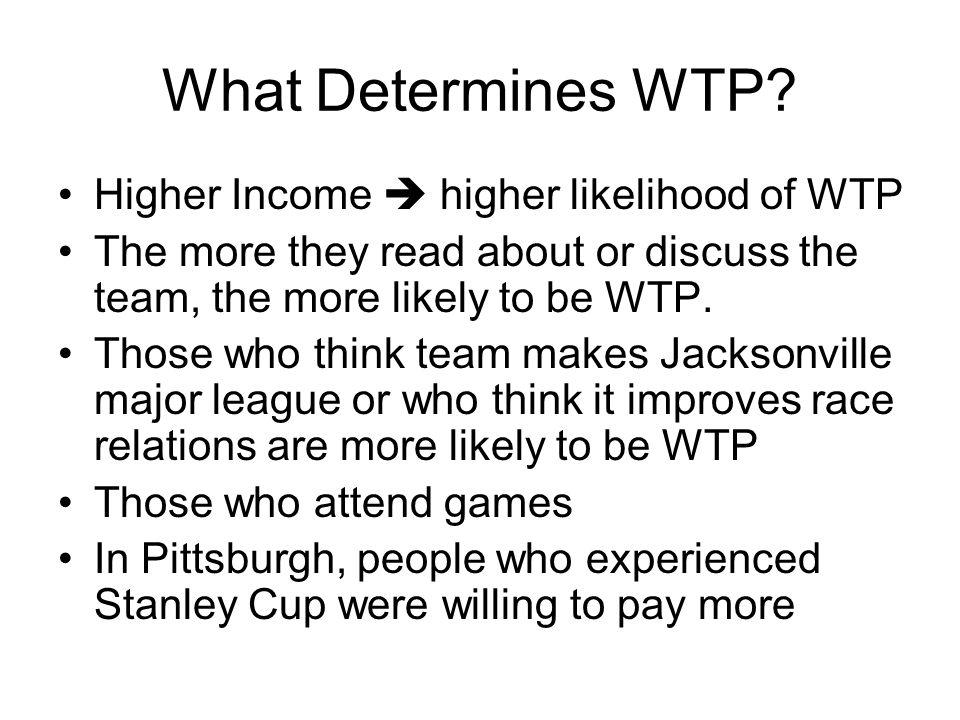 What Determines WTP.