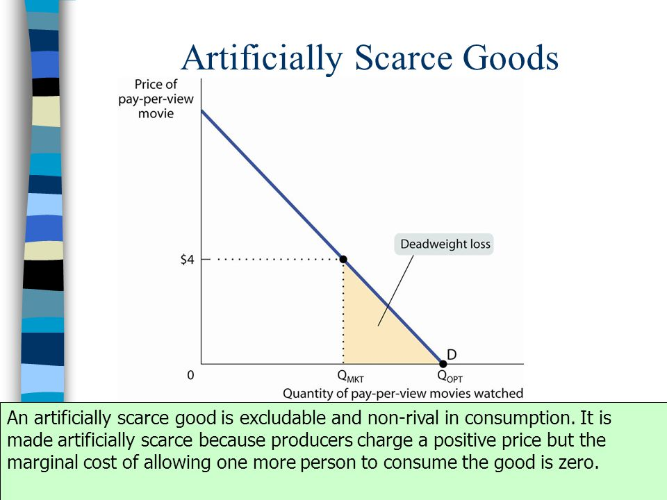 Artificially Scarce Goods An artificially scarce good is excludable and non-rival in consumption. It is made artificially scarce because producers cha