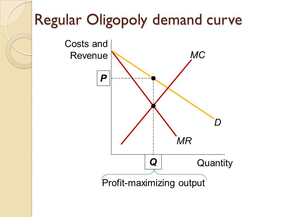 Regular Oligopoly demand curve Quantity Costs and Revenue MR D MC Profit-maximizing output P Q