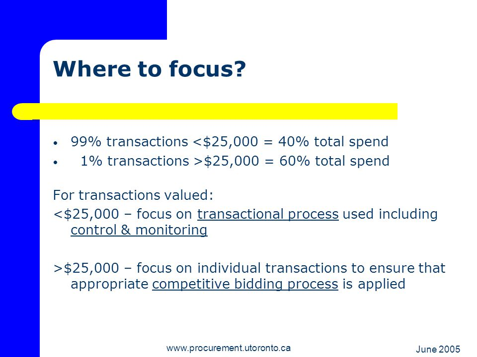 June 2005 www.procurement.utoronto.ca Purchasing Methods Under $5,000 Purchasing Card Purchase Order (optional) Certified Invoice (avoid) Over $5,000 - Purchase Order Travel – American Express / Expense reimbursement system