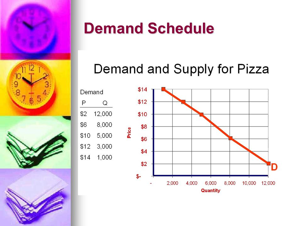 $ Income of Consumers If income increases, consumers will demand normal goods instead of inferior goods.