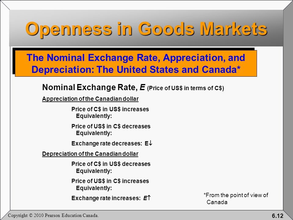 Copyright © 2010 Pearson Education Canada. 6.12 Nominal Exchange Rate, E (Price of US$ in terms of C$) Appreciation of the Canadian dollar Price of C$