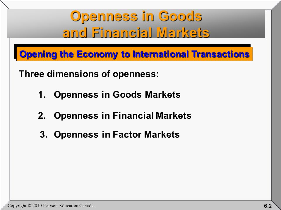 Copyright © 2010 Pearson Education Canada. 6.2 Openness in Goods and Financial Markets Opening the Economy to International Transactions Three dimensi