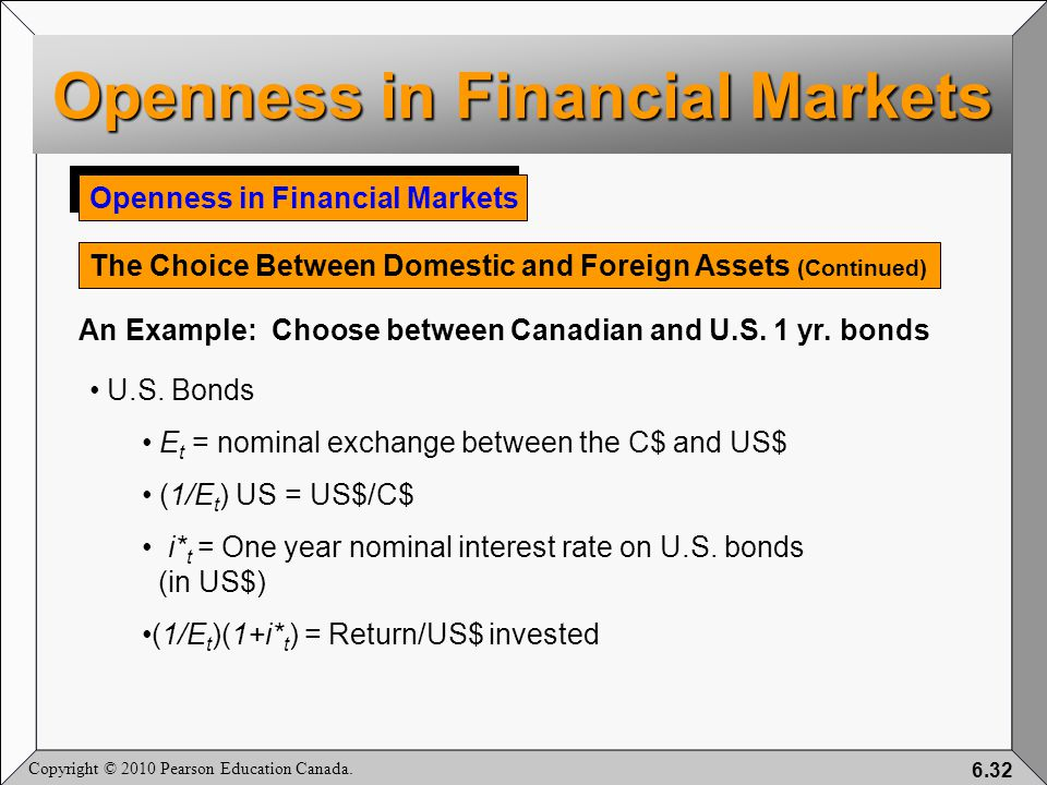 Copyright © 2010 Pearson Education Canada. 6.32 Openness in Financial Markets The Choice Between Domestic and Foreign Assets (Continued) U.S. Bonds E