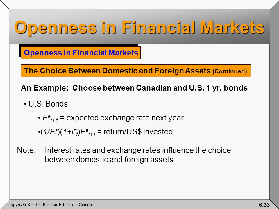 Copyright © 2010 Pearson Education Canada. 6.33 Openness in Financial Markets The Choice Between Domestic and Foreign Assets (Continued) U.S. Bonds E