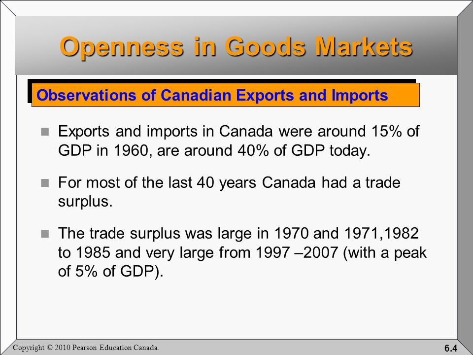 Copyright © 2010 Pearson Education Canada. 6.4 Observations of Canadian Exports and Imports Openness in Goods Markets Exports and imports in Canada we