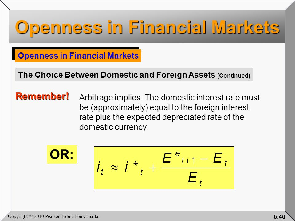 Copyright © 2010 Pearson Education Canada. 6.40 Openness in Financial Markets The Choice Between Domestic and Foreign Assets (Continued) OR: Remember!