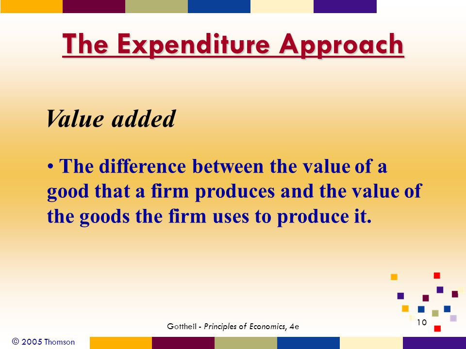 © 2005 Thomson 10 Gottheil - Principles of Economics, 4e The Expenditure Approach Value added The difference between the value of a good that a firm produces and the value of the goods the firm uses to produce it.