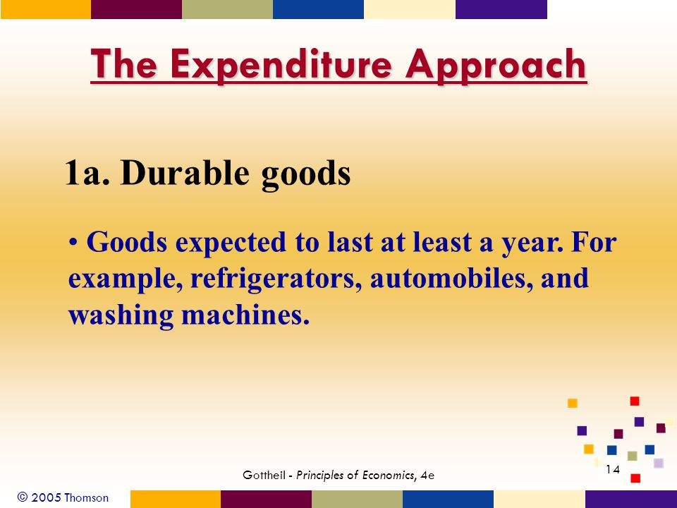 © 2005 Thomson 14 Gottheil - Principles of Economics, 4e The Expenditure Approach 1a.