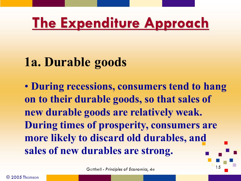 © 2005 Thomson 15 Gottheil - Principles of Economics, 4e The Expenditure Approach 1a.