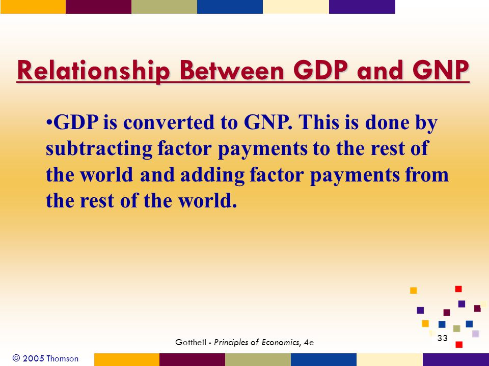 © 2005 Thomson 33 Gottheil - Principles of Economics, 4e Relationship Between GDP and GNP GDP is converted to GNP.