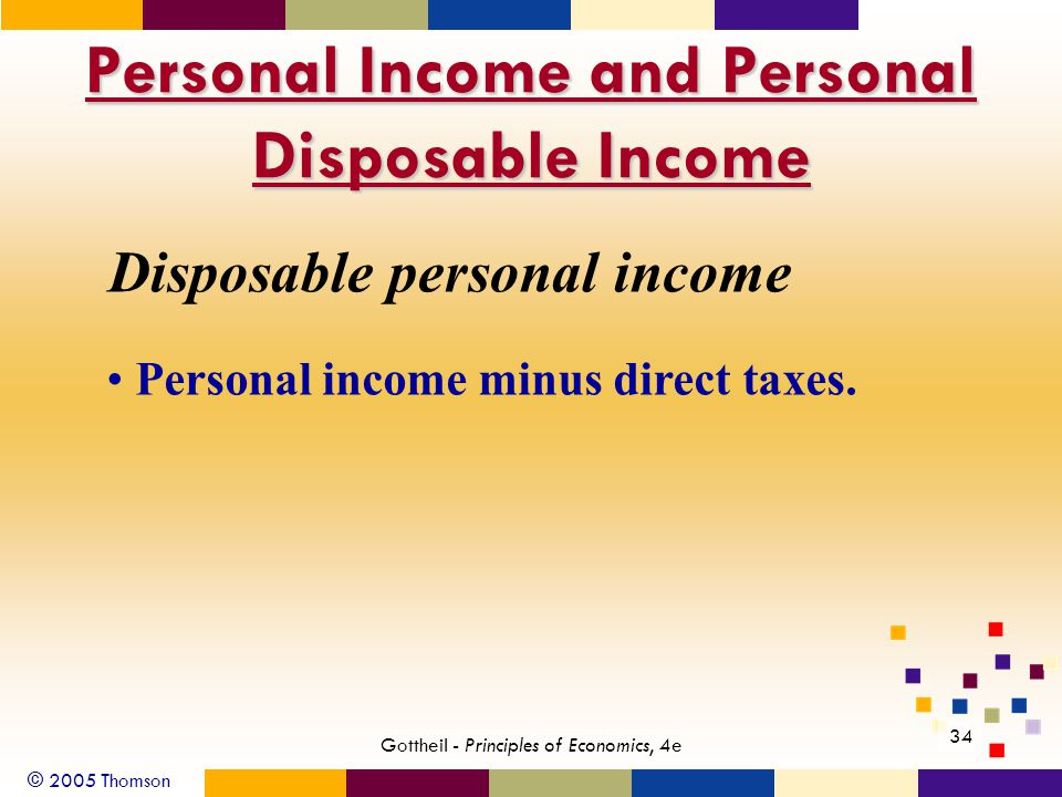 © 2005 Thomson 34 Gottheil - Principles of Economics, 4e Personal Income and Personal Disposable Income Disposable personal income Personal income minus direct taxes.