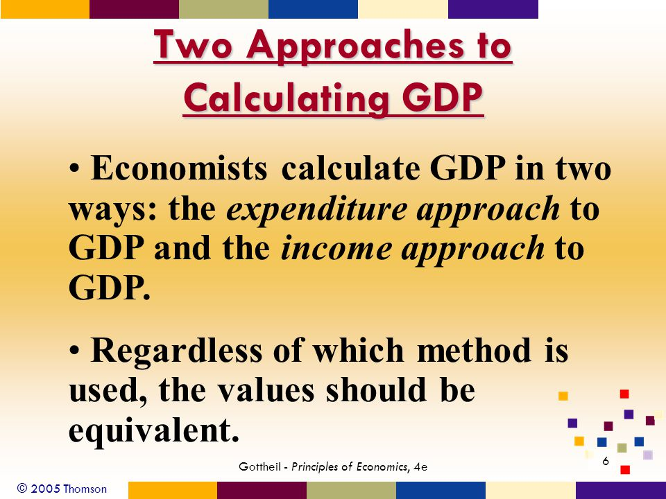 © 2005 Thomson 6 Gottheil - Principles of Economics, 4e Two Approaches to Calculating GDP Economists calculate GDP in two ways: the expenditure approach to GDP and the income approach to GDP.