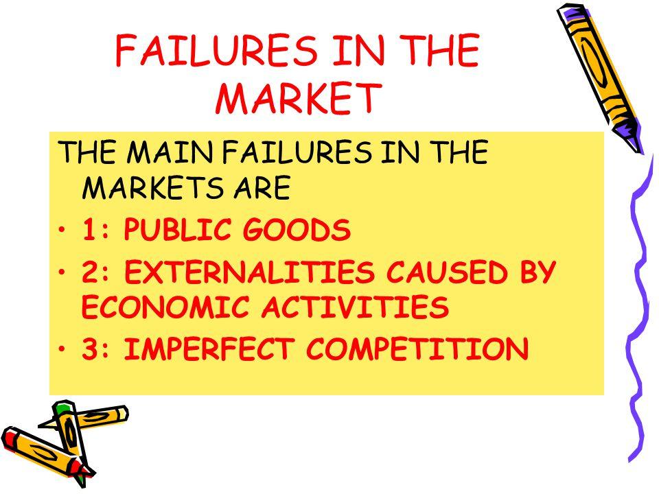 MARKET FAILURES 1: PUBLIC GOODS ACTIVITY 1.- PUBLIC GOODS.ACTIVITY
