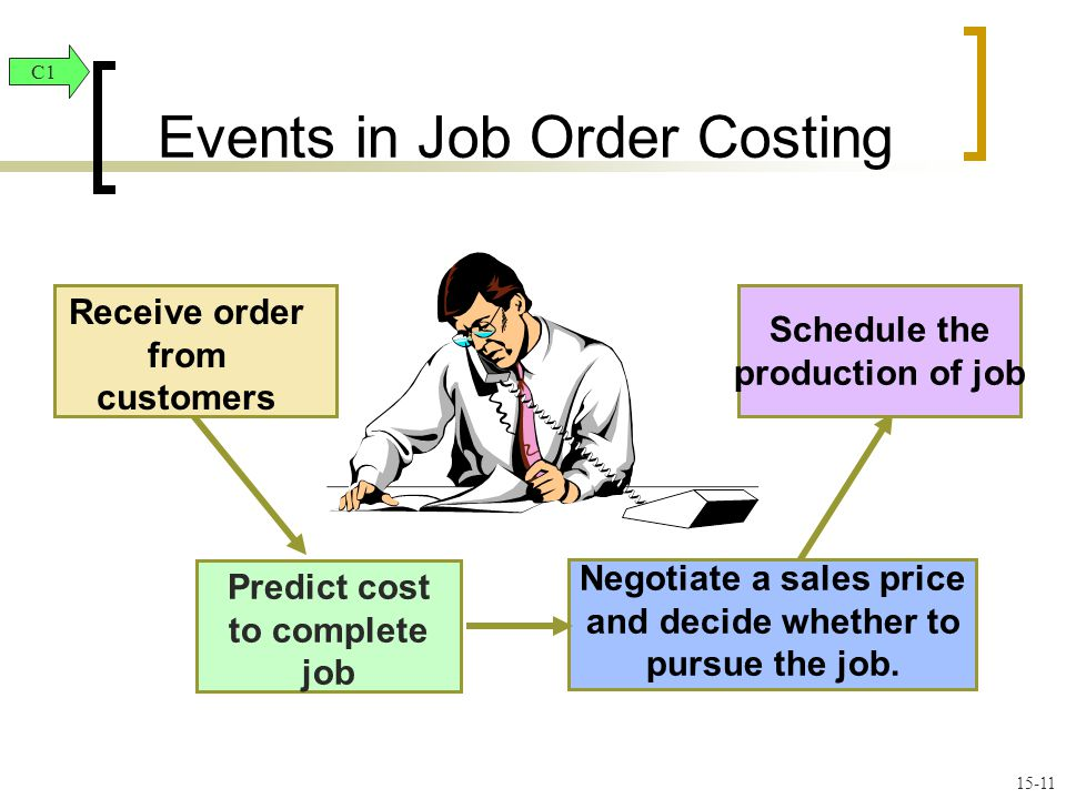 Receive order from customers Predict cost to complete job Negotiate a sales price and decide whether to pursue the job.