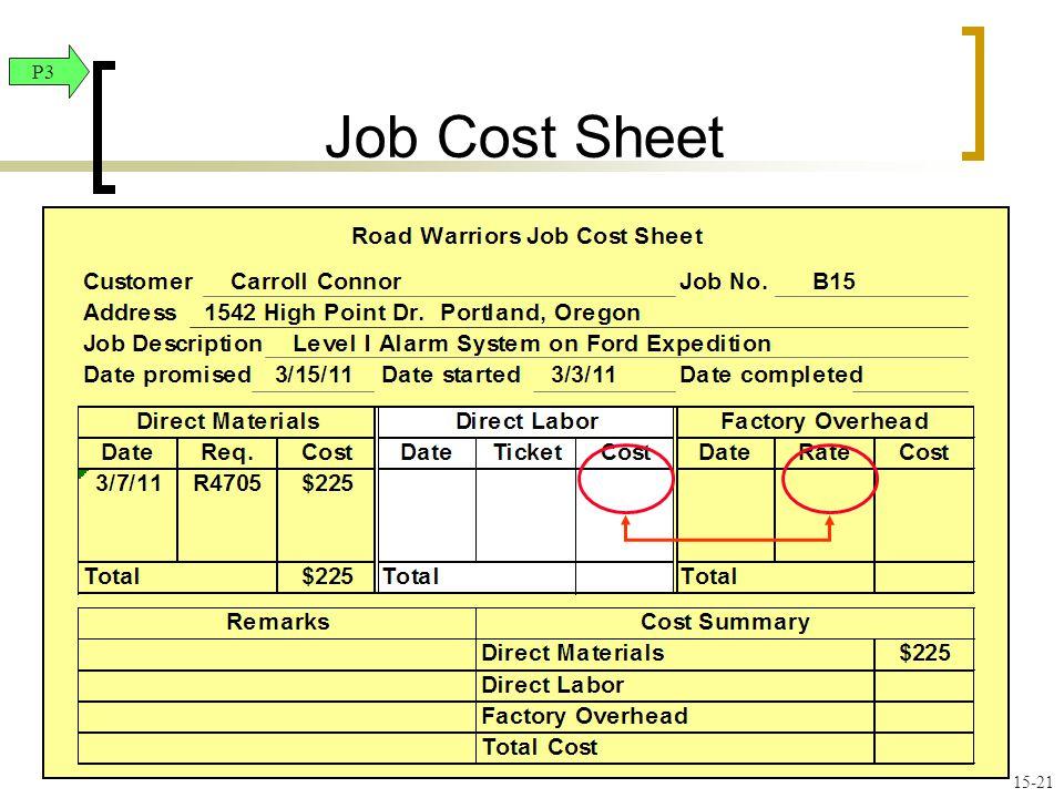 Job Cost Sheet P3 15-21