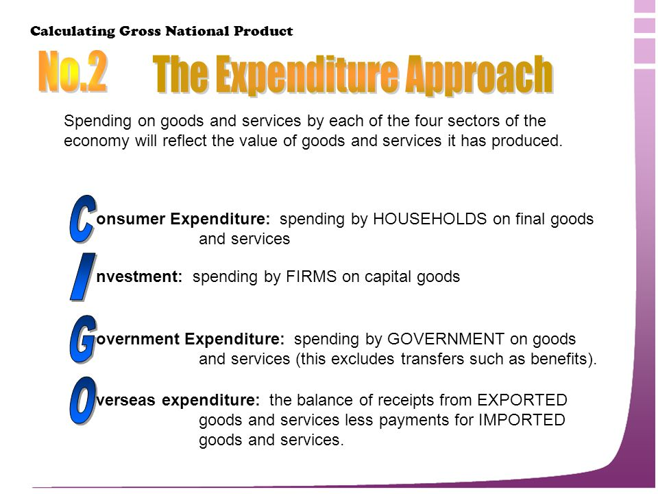 Calculating Gross National Product Spending on goods and services by each of the four sectors of the economy will reflect the value of goods and services it has produced.