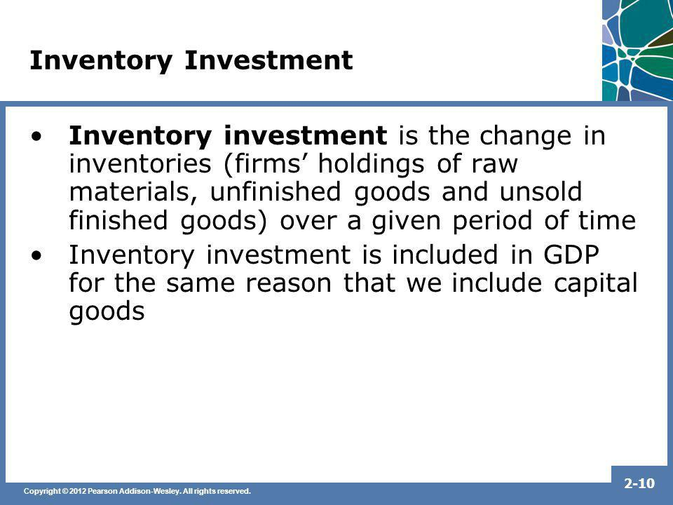 Copyright © 2012 Pearson Addison-Wesley. All rights reserved. 2-10 Inventory Investment Inventory investment is the change in inventories (firms holdi