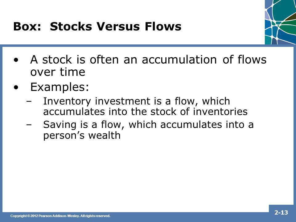 Copyright © 2012 Pearson Addison-Wesley. All rights reserved. 2-13 Box: Stocks Versus Flows A stock is often an accumulation of flows over time Exampl
