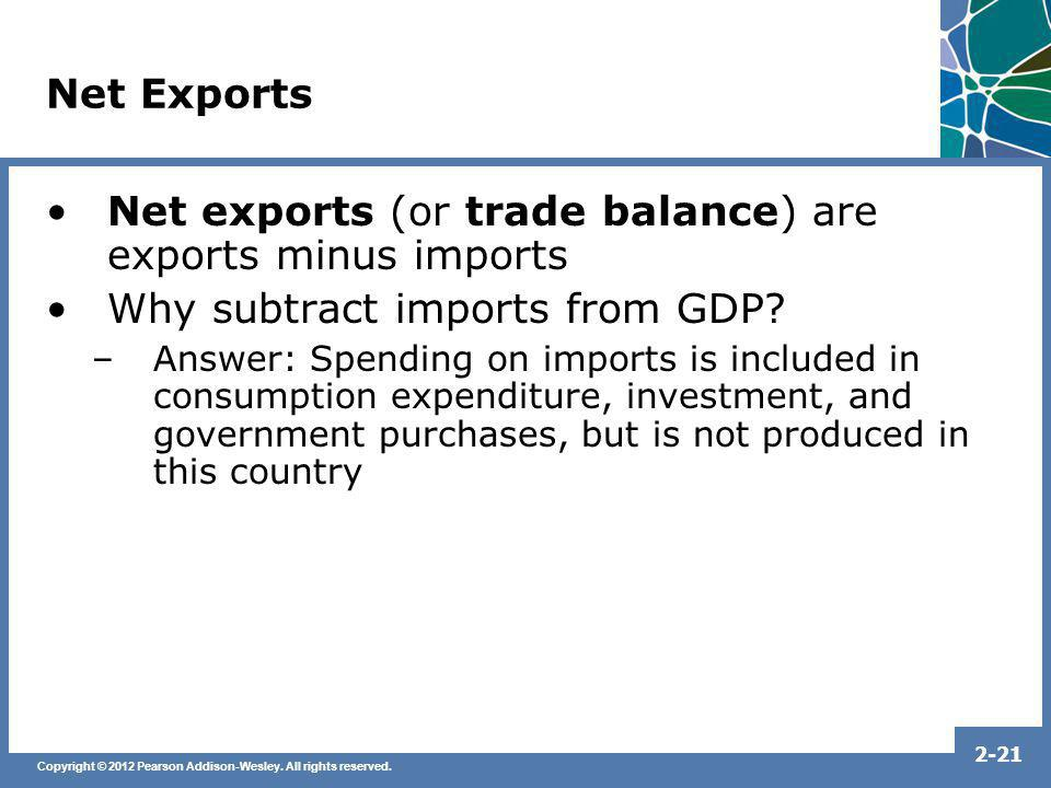 Copyright © 2012 Pearson Addison-Wesley. All rights reserved. 2-21 Net Exports Net exports (or trade balance) are exports minus imports Why subtract i