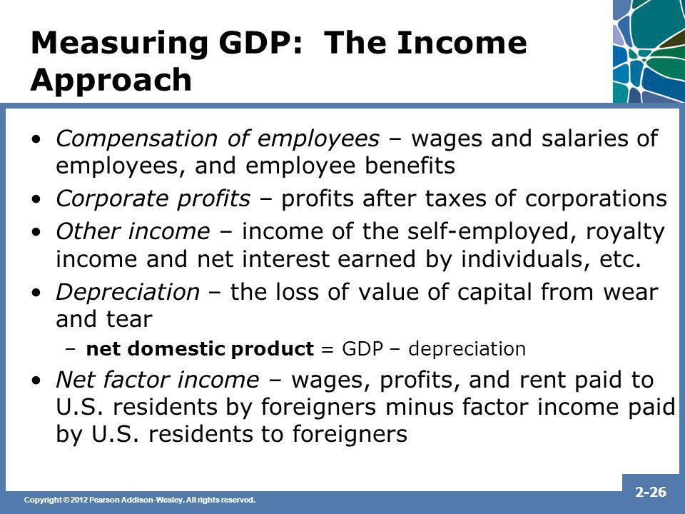 Copyright © 2012 Pearson Addison-Wesley. All rights reserved. 2-26 Measuring GDP: The Income Approach Compensation of employees – wages and salaries o