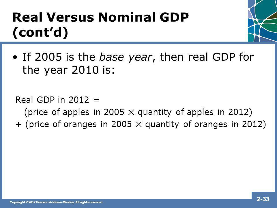 Copyright © 2012 Pearson Addison-Wesley. All rights reserved. 2-33 If 2005 is the base year, then real GDP for the year 2010 is: Real GDP in 2012 = (p