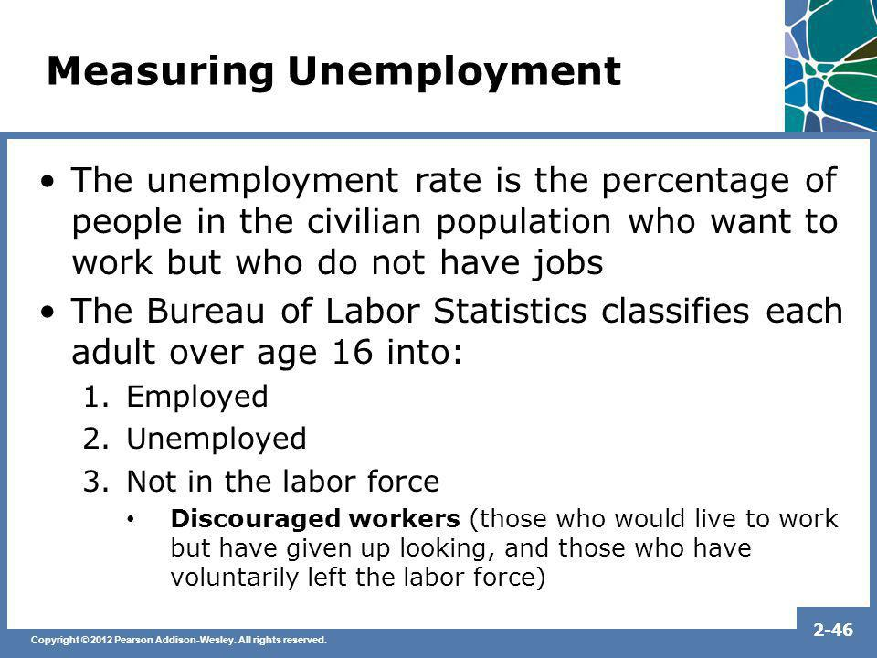 Copyright © 2012 Pearson Addison-Wesley. All rights reserved. 2-46 Measuring Unemployment The unemployment rate is the percentage of people in the civ