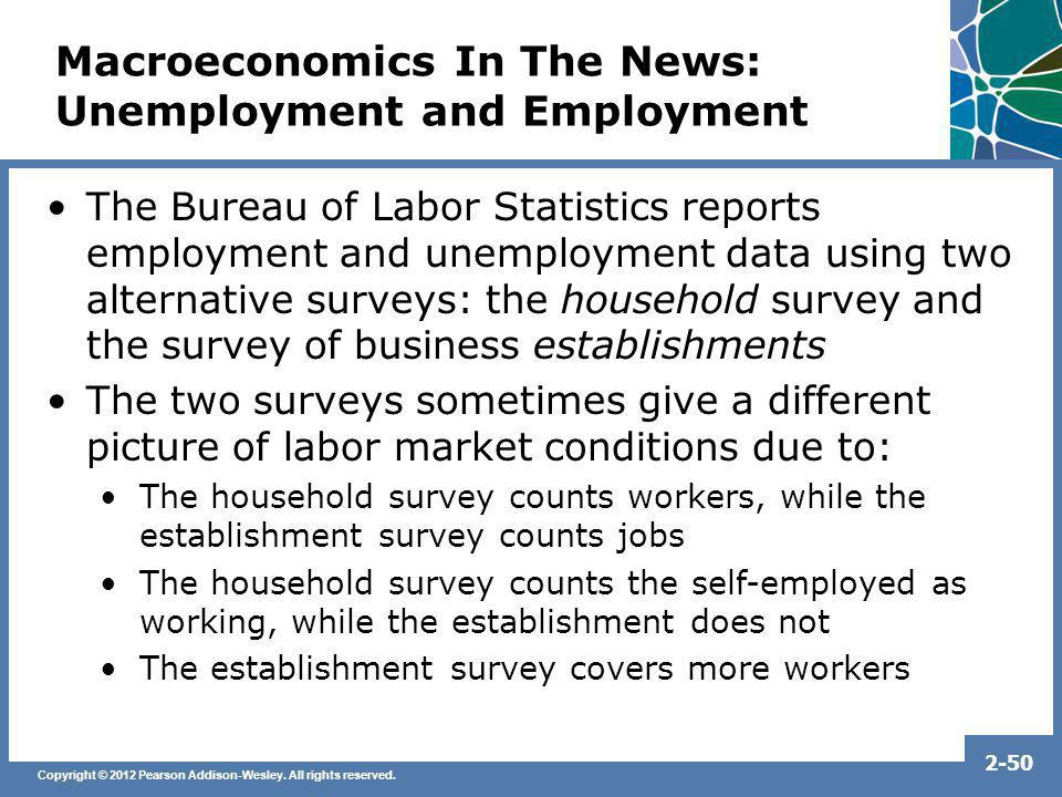 Copyright © 2012 Pearson Addison-Wesley. All rights reserved. 2-50 Macroeconomics In The News: Unemployment and Employment The Bureau of Labor Statist