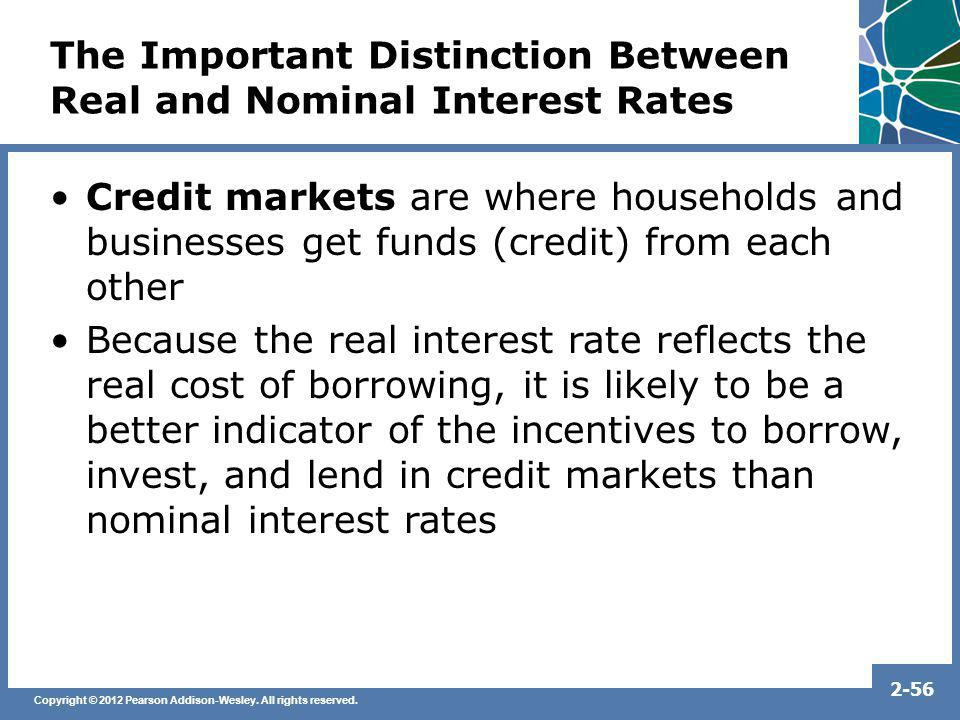 Copyright © 2012 Pearson Addison-Wesley. All rights reserved. 2-56 The Important Distinction Between Real and Nominal Interest Rates Credit markets ar