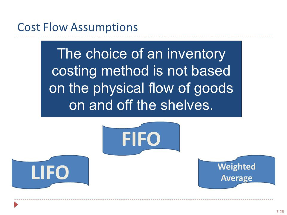 7-25 Cost Flow Assumptions The choice of an inventory costing method is not based on the physical flow of goods on and off the shelves. LIFO FIFO Weig