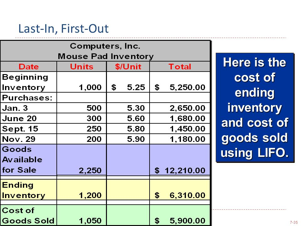 7-35 Last-In, First-Out Here is the cost of ending inventory and cost of goods sold using LIFO.