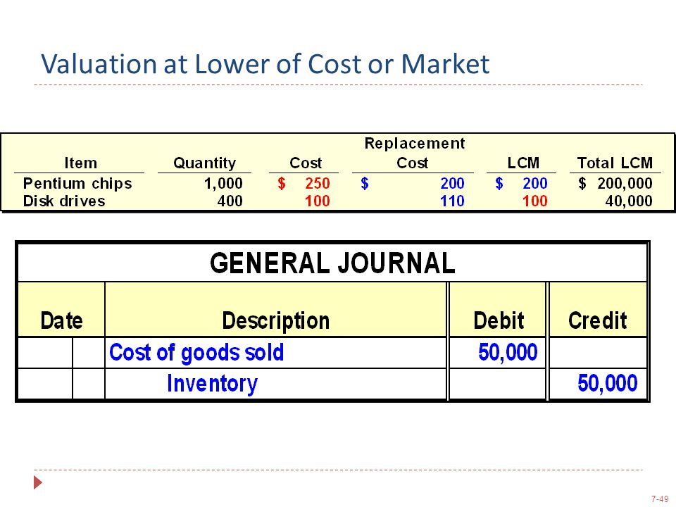 7-49 Valuation at Lower of Cost or Market