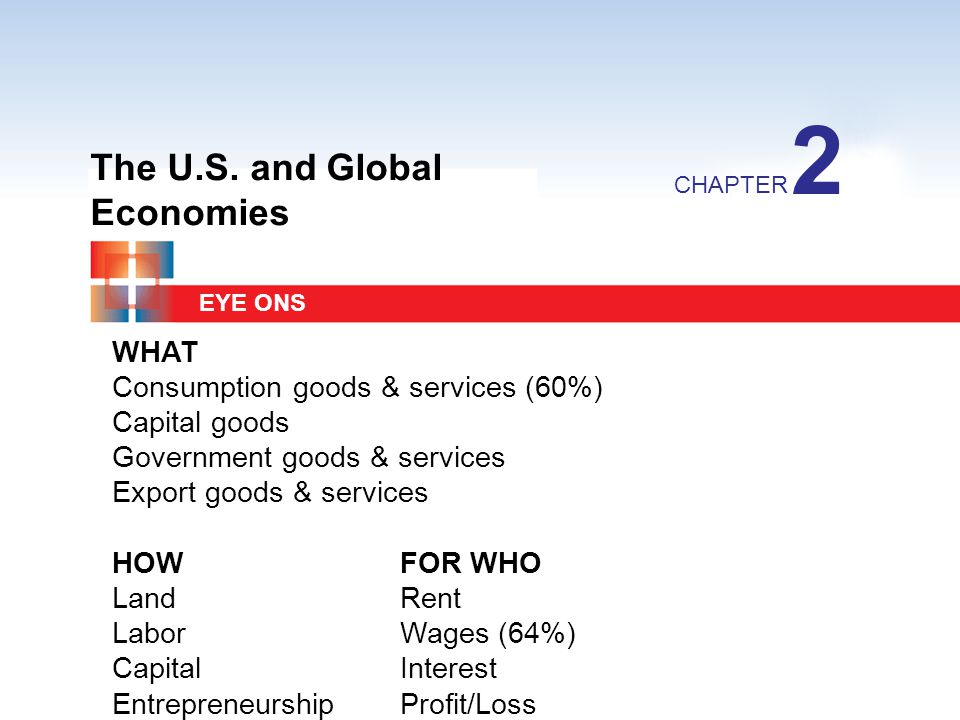 The U.S. and Global Economies CHAPTER 2 EYE ONS WHAT Consumption goods & services (60%) Capital goods Government goods & services Export goods & servi