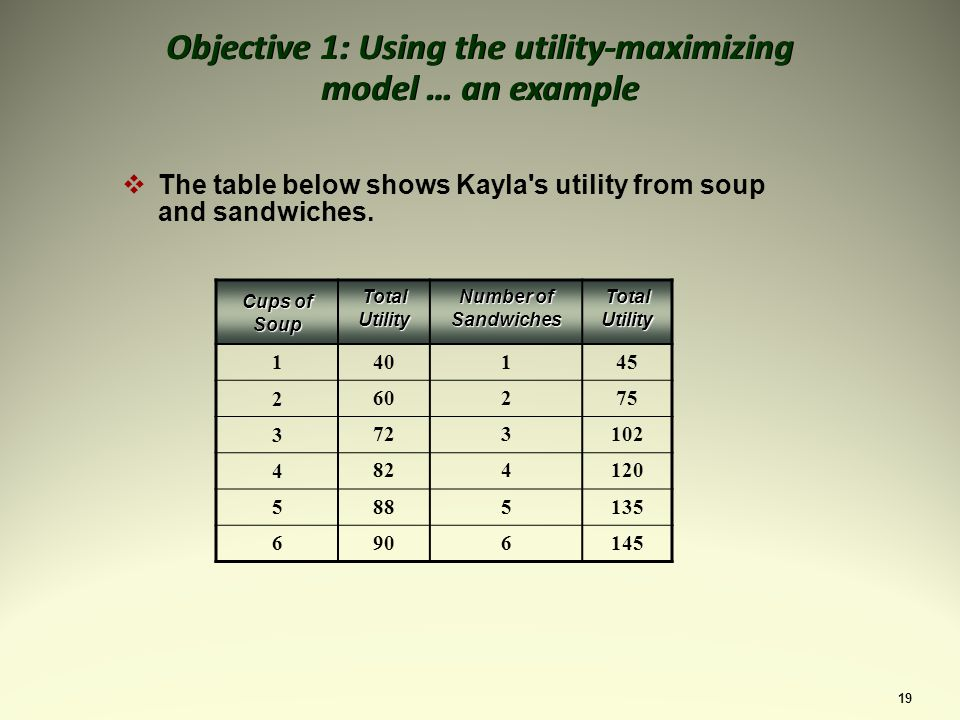 19 The table below shows Kayla s utility from soup and sandwiches.