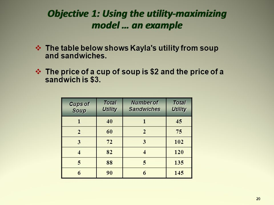 20 The table below shows Kayla s utility from soup and sandwiches.