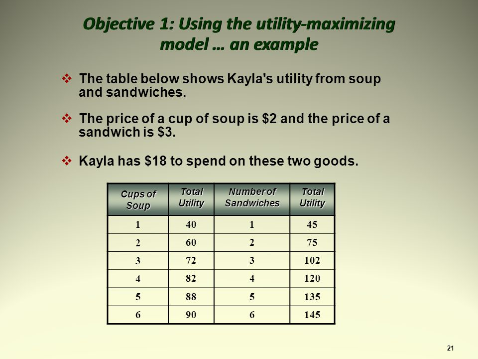 21 The table below shows Kayla s utility from soup and sandwiches.