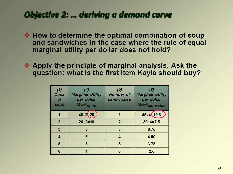 48 How to determine the optimal combination of soup and sandwiches in the case where the rule of equal marginal utility per dollar does not hold.