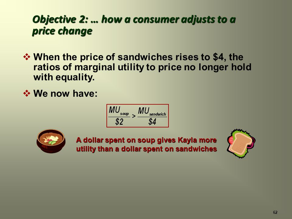 62 A dollar spent on soup gives Kayla more utility than a dollar spent on sandwiches Objective 2: … how a consumer adjusts to a price change When the price of sandwiches rises to $4, the ratios of marginal utility to price no longer hold with equality.